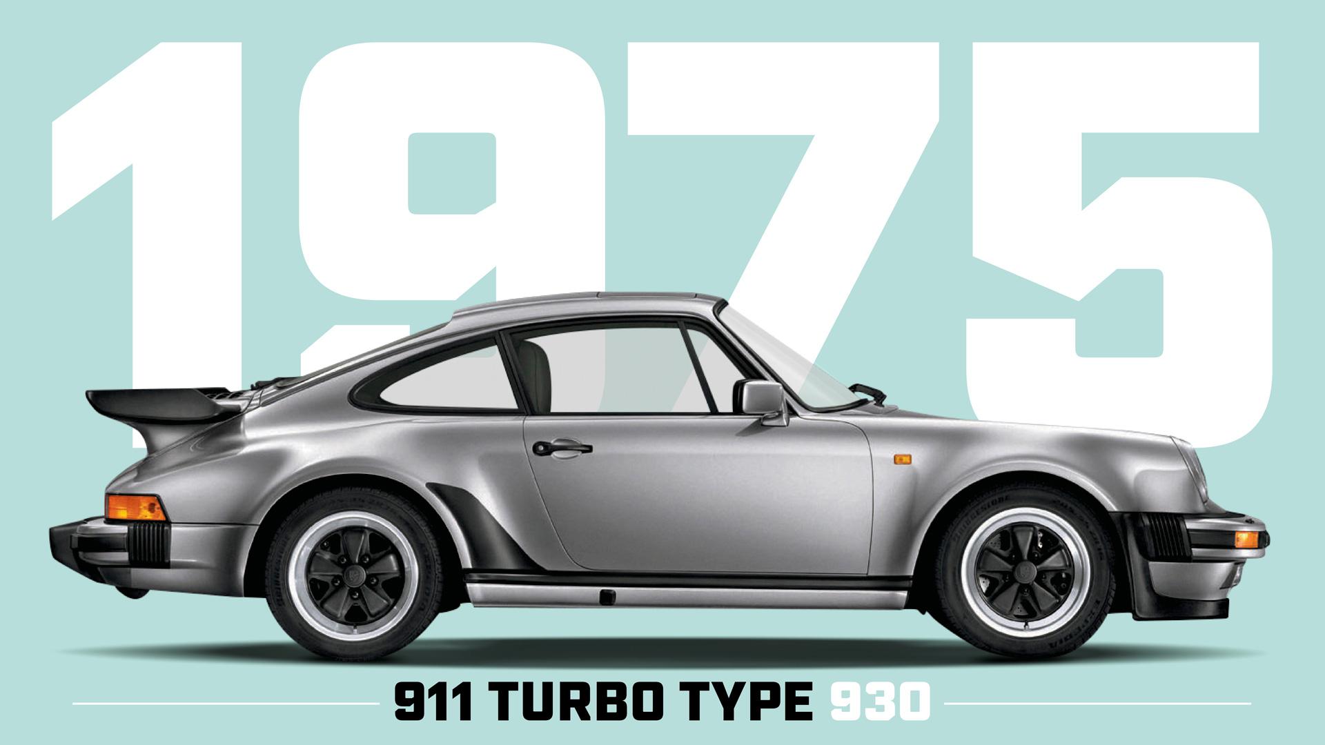 Saga-Porsche-911-Turbo-930