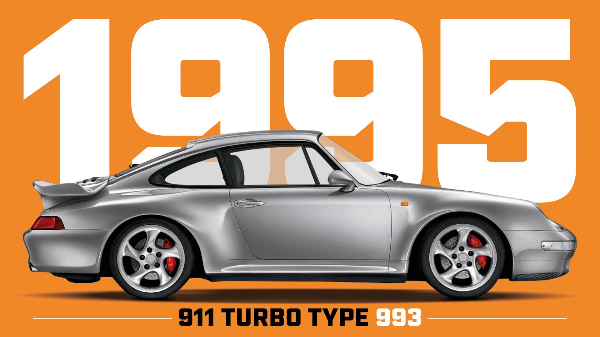 Saga-Porsche-911-Turbo-993